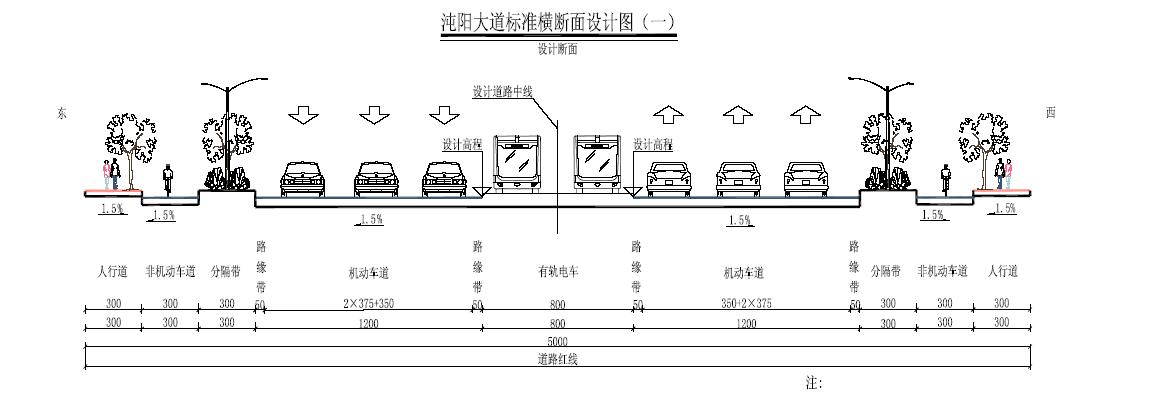 【批前公示】大汉阳地区现代有轨电车试验线工程沌阳大道改造(含有轨