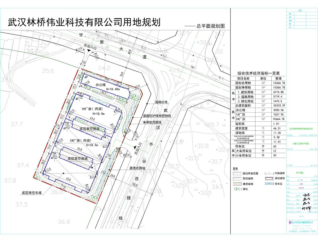 武汉市林桥伟业科技有限公司拟建的工业项目,位于黄陂区六指街甘棠大道与武汉外环连接线交叉口西南,用地性质为出让工业用地。项目拟建1栋4层办公楼、2栋4层厂房。总用地面积13366.78平方米,总建筑面积26333.29平方米。规划容积率1.97,建筑密度46.21%,绿地率11%。